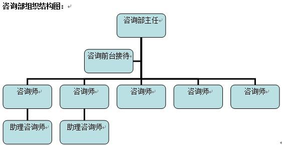 前台工作流程 步骤